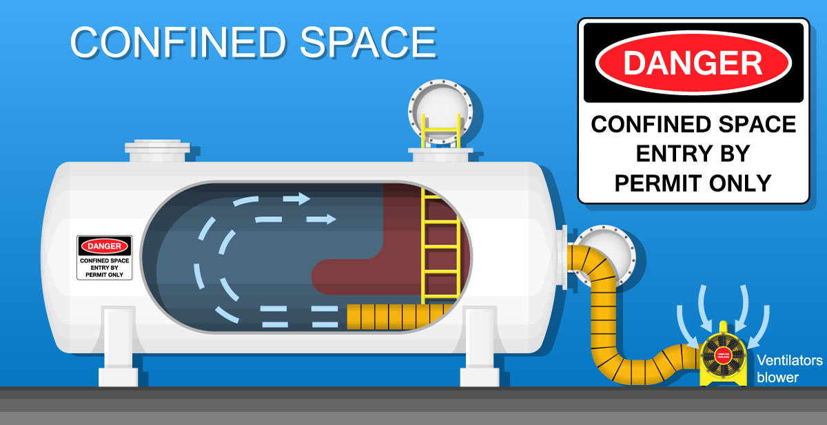 Premit-Required Confined Space with Ventilation Image by Wm.T. Spaeder