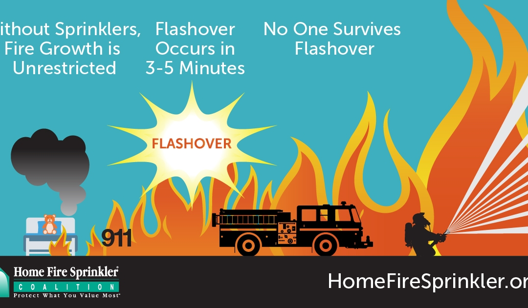 Fire Flashover Infographic